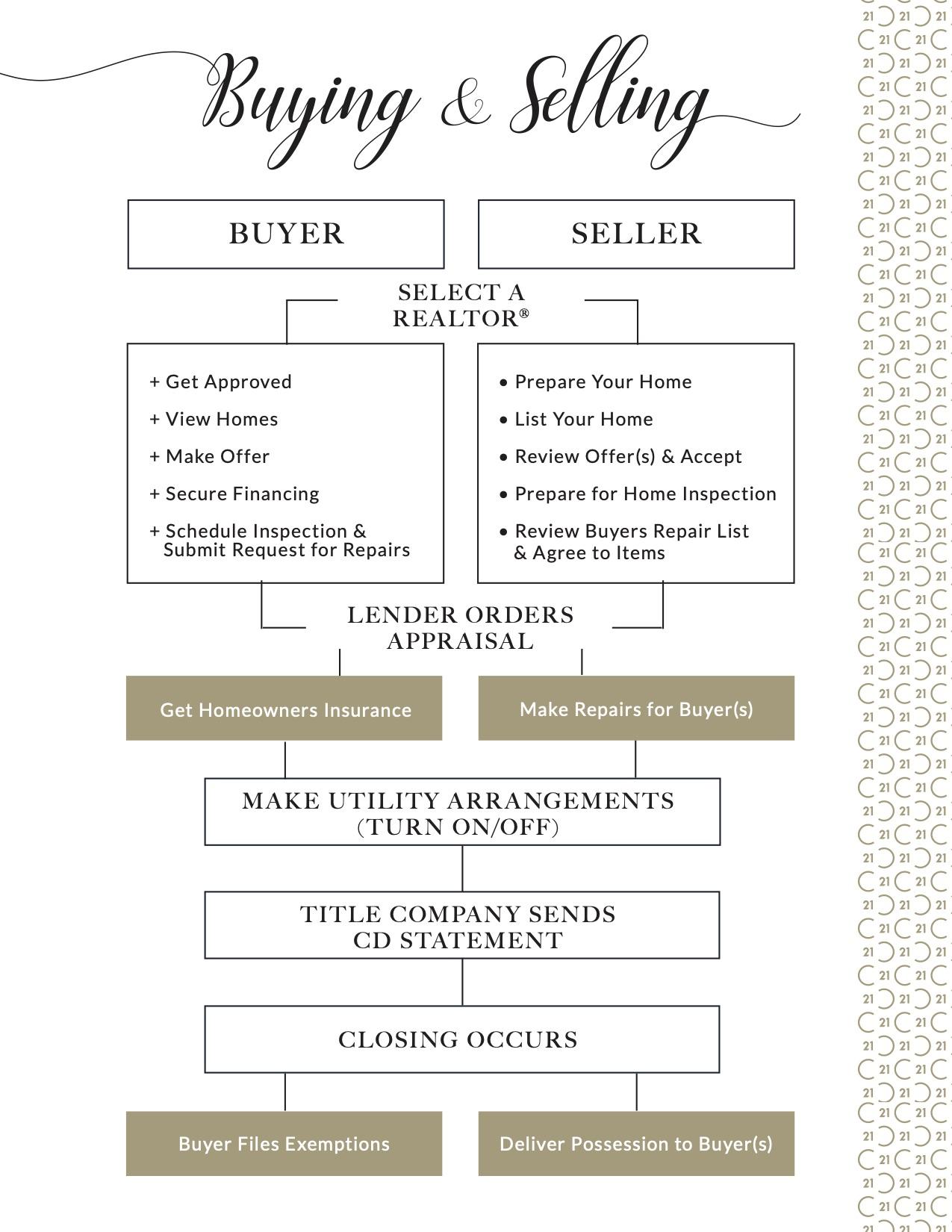 Spillman_Marketing Advantage[2] copy